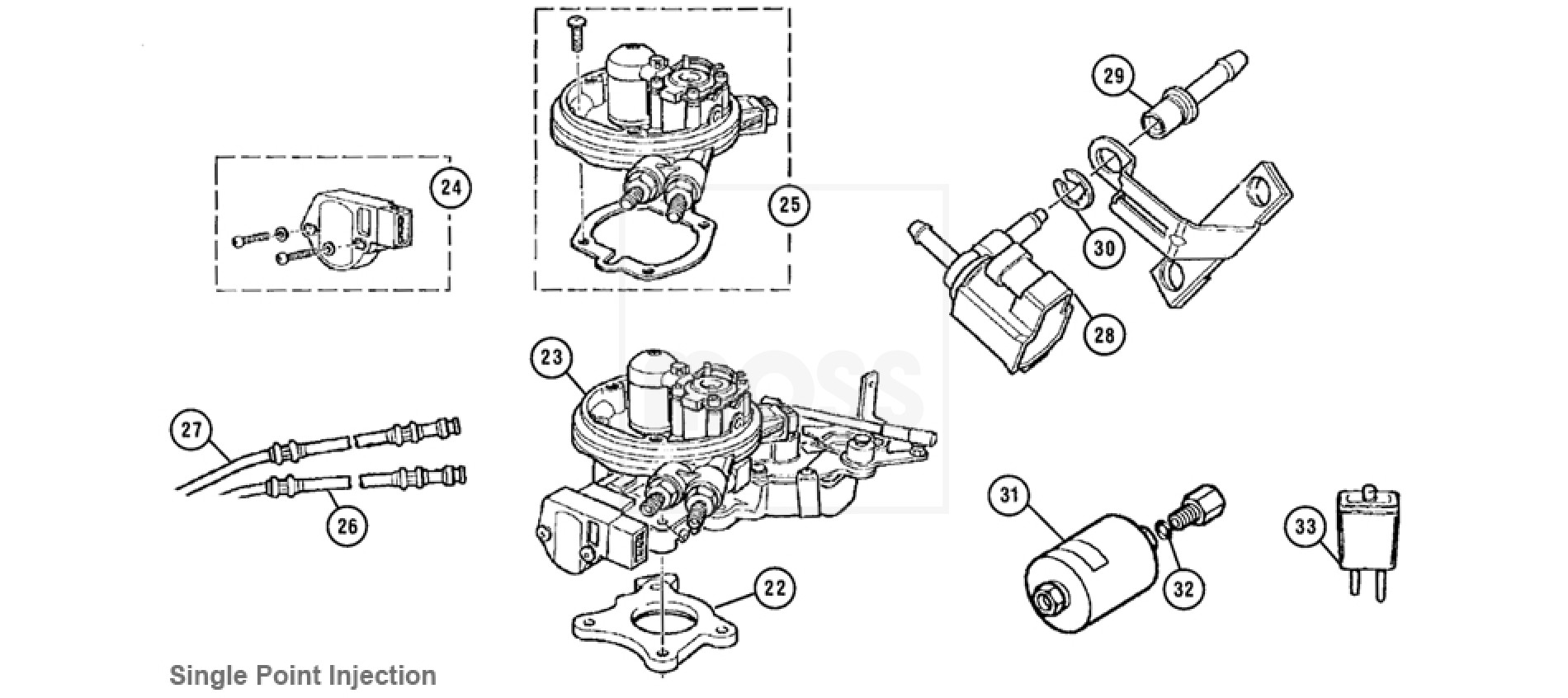 fuel injection  single point injection