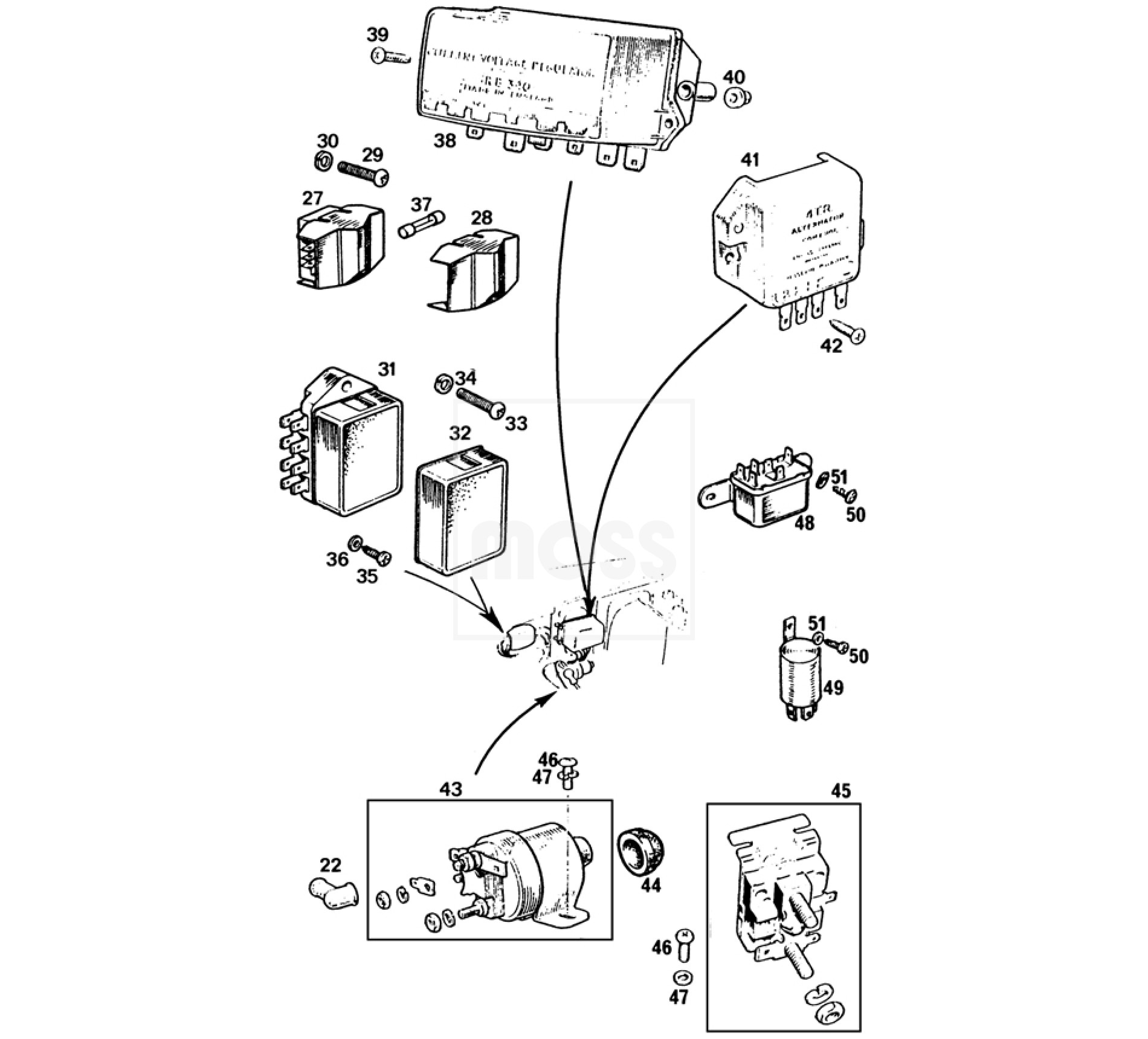 control box  relays  solenoid  u0026 fuses