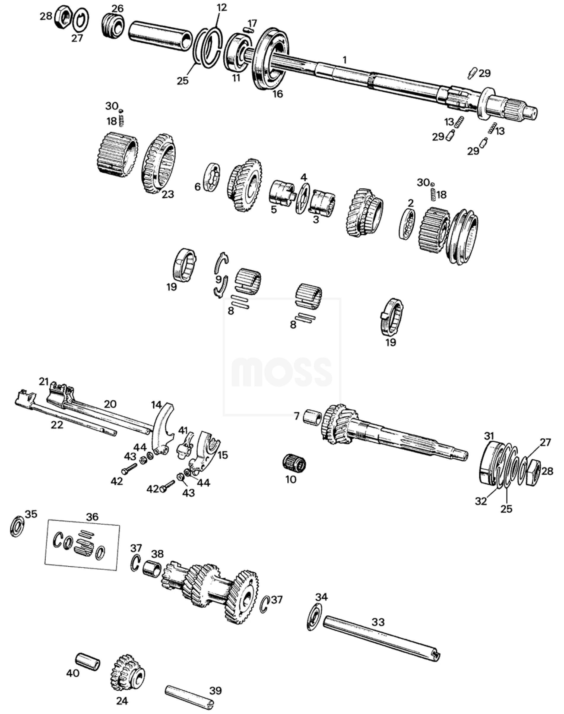 internal gearbox