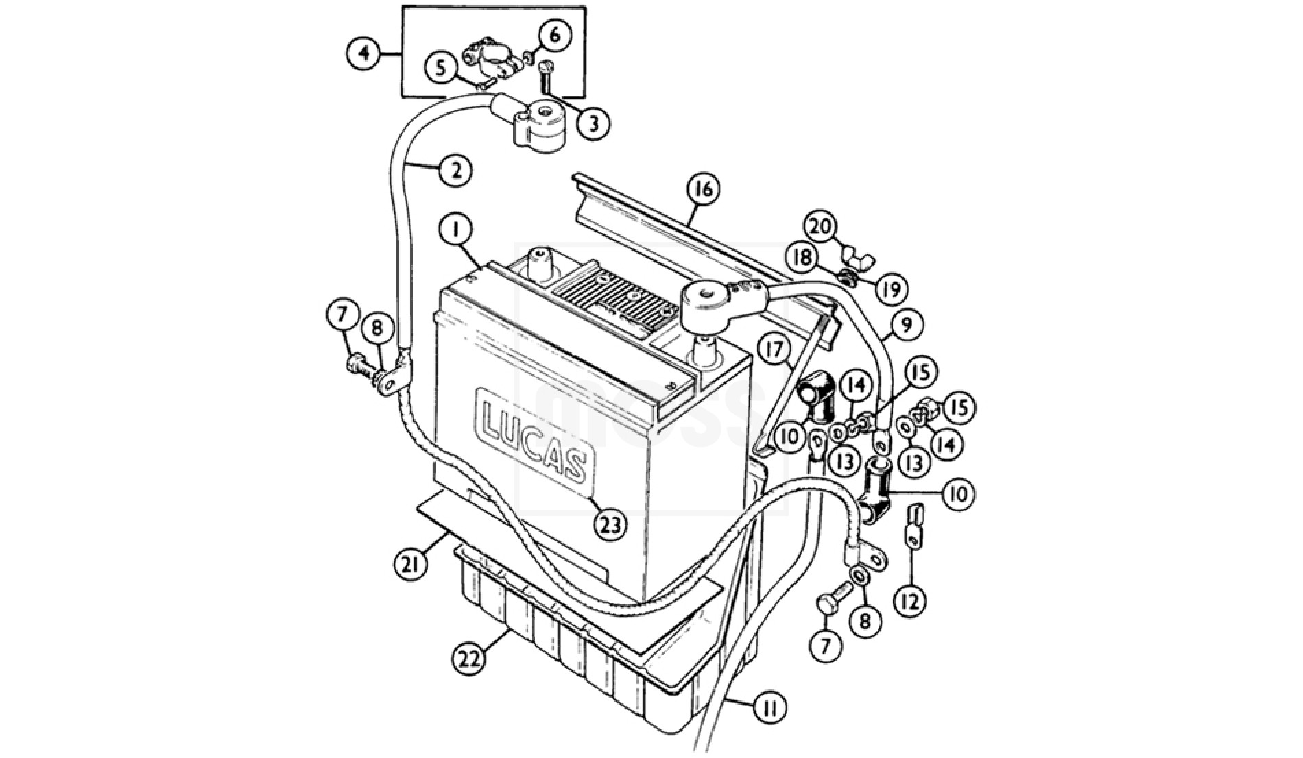 Mgb Wiring Tips Free Diagram For You Electronic Circuit Bs3939 85 Toyota Corolla Vacuum Auto 1977 Engine Bay