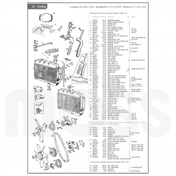 1980 Spitfire Wiring Diagram in addition Toyota Celica Racing Harness Bar moreover Ls1 Vacuum Diagram also Mgb Fuse Box Wiring additionally What Is Gas Diode. on wiring diagram for mgb gt