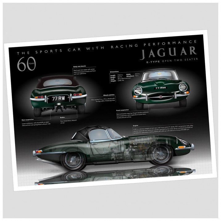 Jaguar E-Type 60th Anniversary Posters