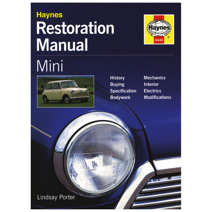 Purchase & Restoration Guide