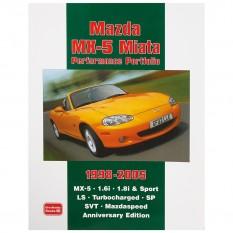 Mazda MX-5/Miata Performance Portfolio