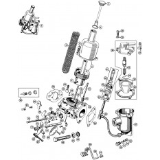 Carburettors: Single HS2 - Mini (1959-00)
