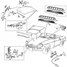 Bonnet - MGB & MGB GT (1962-80)