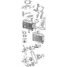 Cooling System: Mechanical Fan - MGB