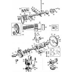 Internal Engine - Minor (1951-71)