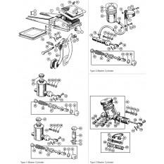 Master Cylinder & Pedal - Sprite & Midget 1275-1500cc