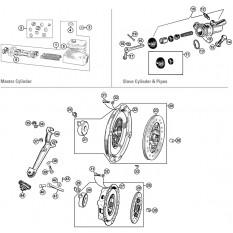 Clutch System - Sprite & Midget 948-1098cc