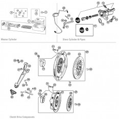 Clutch System - Sprite I-III & Midget I-II (1958-66)
