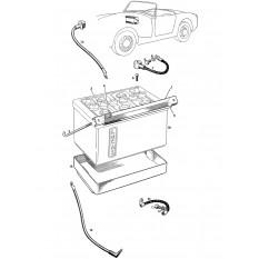 Battery & Fittings - Sprite & Midget 948-1098cc