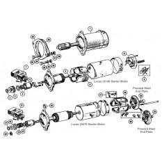 Starter Motor: 1275-1500cc