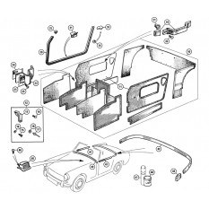 Interior Trim Kits - Sprite IV & Midget III-1500 (1967-79)
