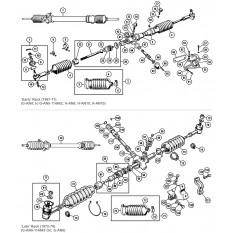 Steering Rack - Sprite IV & Midget III-1500 (1967-79)
