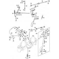 Accelerator & Choke Controls - Spitfire MkI-1500 (1962-80)